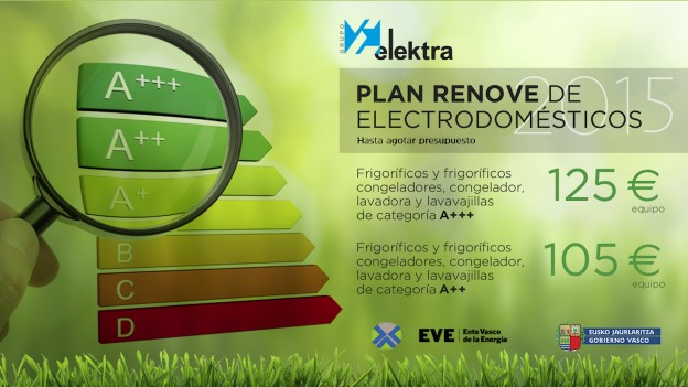 Plan Renove en electrodomésticos 2015