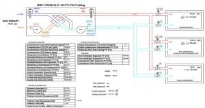 Sistema de ventilación de alta eficiencia en Elektra S.A (2)