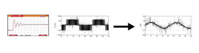Picos de tensión: flancos de tensión distorsionan la onda de corriente