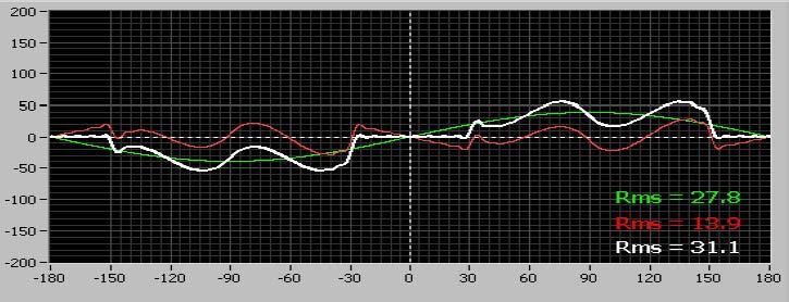 grupo-elektra-cuadros-electricos-variadores-de-velocidad-2-inductancia-bus-continua-corriente-consumida