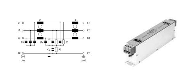 Soluciones de filtrado CEM para variadores